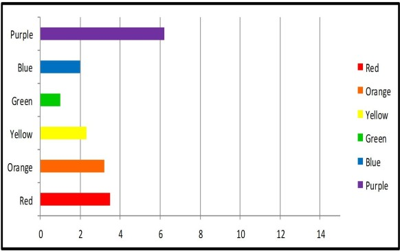 Flower Power Poll 2017 (2)